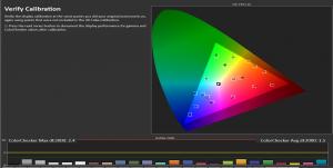 Samsung Plasma 75% Color Checker